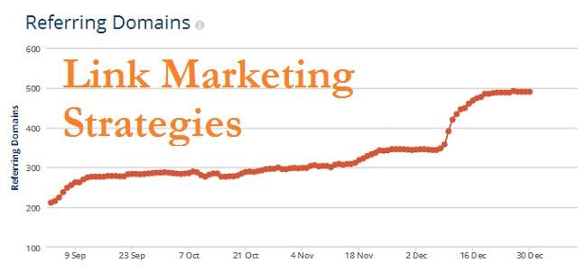 link-marketing
